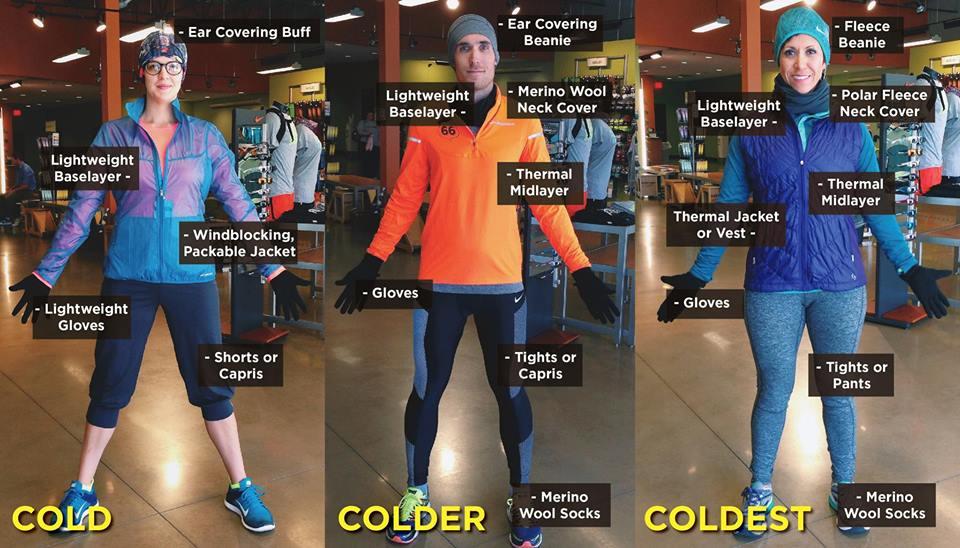 Cold, Colder, Coldest